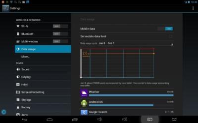 3G-Usage.jpg