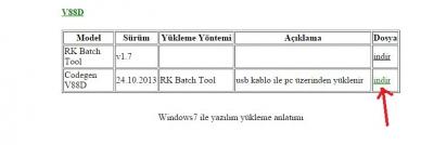 2015-05-21-02_32_01-Codegen-destek-sistemi-_-Sayfalar-_-V88D.jpg