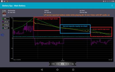 LP_kernel_missmatch_voltage_battery_stats-1.png