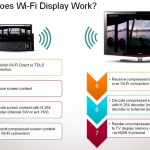 wifi-display-works-630x438