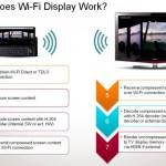 wifi-display-works-630x438