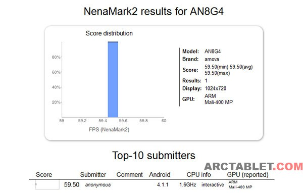 AN8G4-nenamark