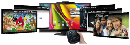 ARCHOS_TV_connect_all_nowrmk