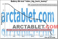 ARCHOS_titanium_batterylife_movie_HDmode_b