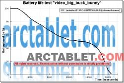 ARCHOS_titanium_batterylife_movie_HDmode_b