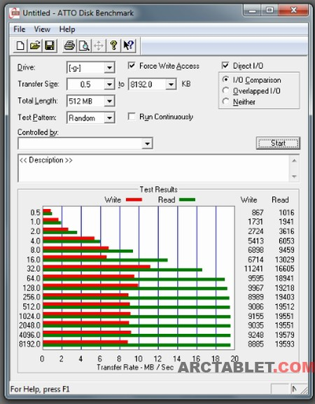 SSD setup and slow speeds on Force GT 120GB