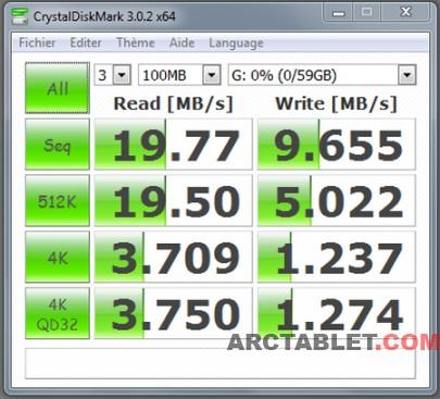 SANDISK_Micro_SXHC_64GB_CrystalDiskMark302x64_result