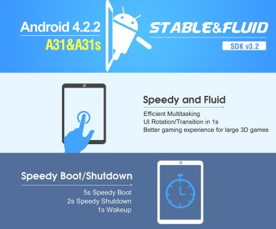 Allwinner publishes A31/A31s SDK 3 2 update: faster boot, smoother