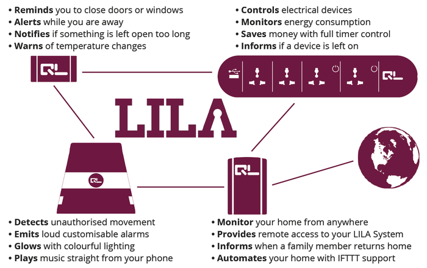 lila-kickstarter-nowrmk